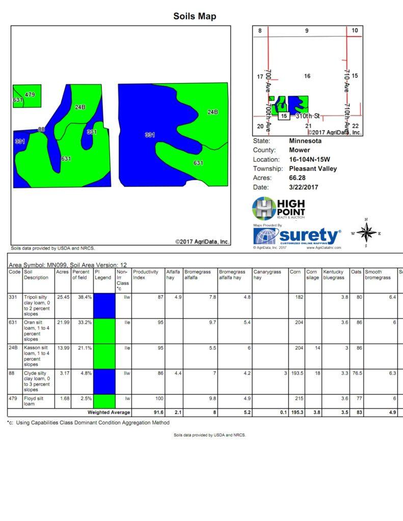 Soil-Map-791x1024