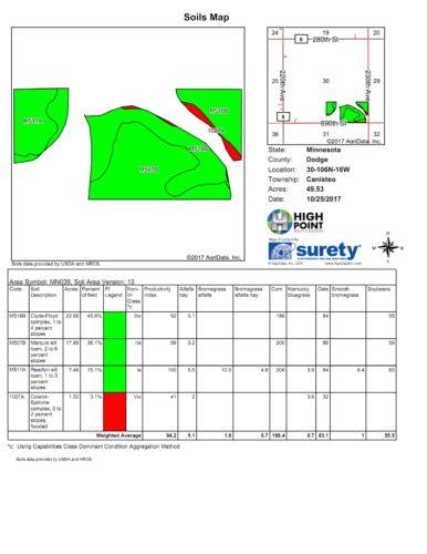 Soil Map Tillable Acres