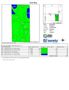 Parcel 1 Soil