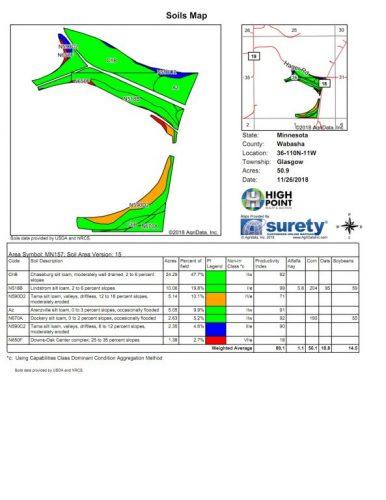 Soil Map 50.9 acres