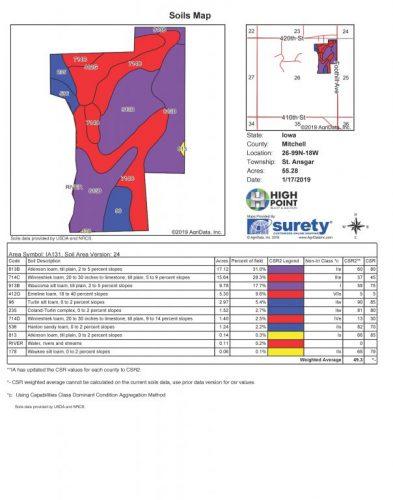 Patterson entire farm Soil Map