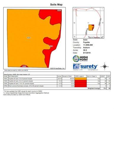 franzen Soil MAP