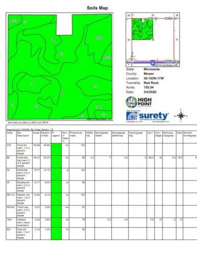 Soil Pg 1