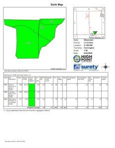 T4 SoilMap