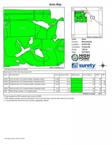 Tillable soil map